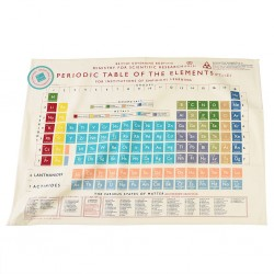 Viskestykke - Periodic Table
