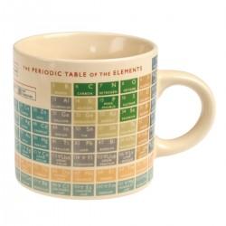Krus - Periodic Table