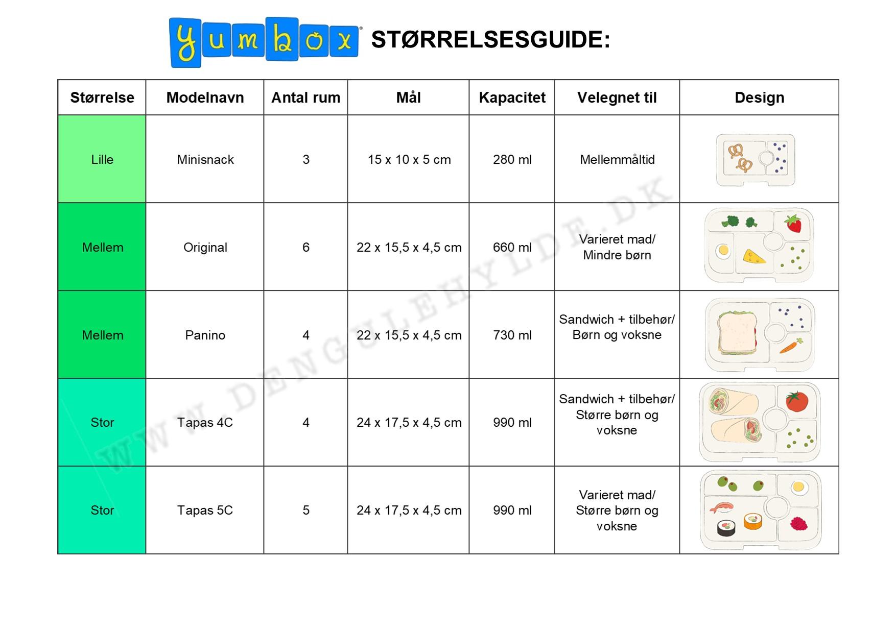 Yumbox Størrelsesguide